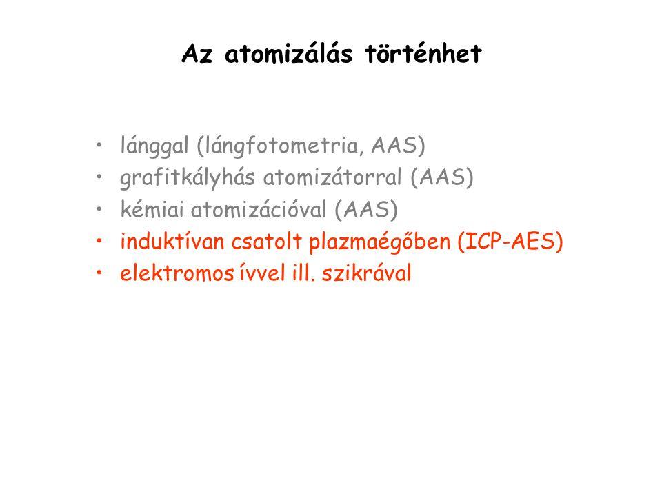 Az atomizálás történhet lánggal (lángfotometria, AAS) grafitkályhás atomizátorral (AAS) kémiai atomizációval (AAS) induktívan csatolt plazmaégőben (IC