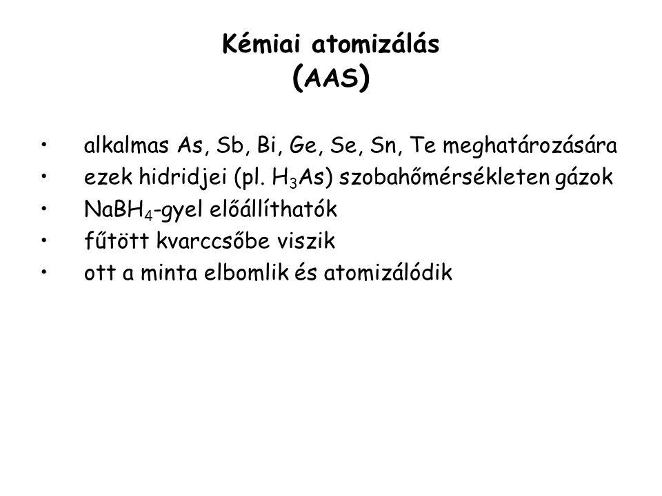 Atomizálás grafitkályhával ( AAS )