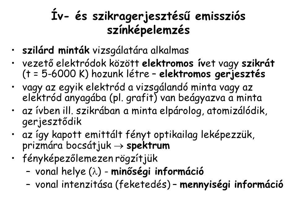 alkalmas alkáli- és alkáliföldfémek (lángfestő fémek) meghatározására (kimutatási határ: 10 -4 g/dm 3 ) atomizáció: lánggal a mintát porlasztással juttatjuk a lángba a mérni kívánt fényt színszűrővel választjuk ki (olcsó) Scheibe-Lomakin törvény: Iemittált fény intenzitása Kműszerállandó cminta koncentrációja bempirikus állandó, b  1 (vagy <1)