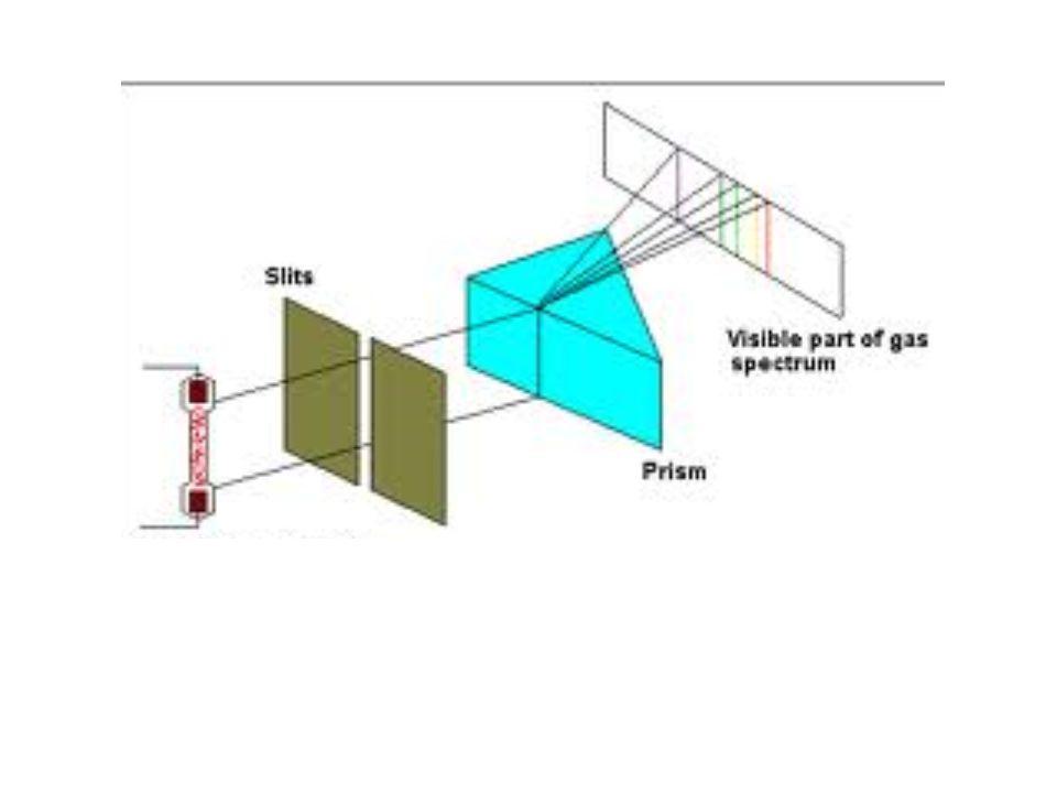 Ív- és szikragerjesztésű emissziós színképelemzés szilárd minták vizsgálatára alkalmas vezető elektródok között elektromos ívet vagy szikrát (t = 5-6000 K) hozunk létre – elektromos gerjesztés vagy az egyik elektród a vizsgálandó minta vagy az elektród anyagába (pl.