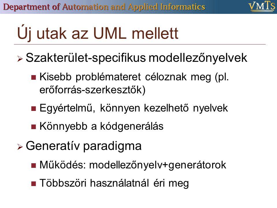 Új utak az UML mellett  Szakterület-specifikus modellezőnyelvek Kisebb problémateret céloznak meg (pl.