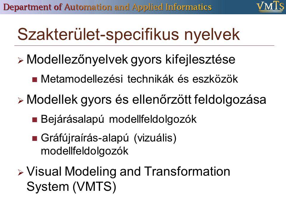 Szakterület-specifikus nyelvek  Modellezőnyelvek gyors kifejlesztése Metamodellezési technikák és eszközök  Modellek gyors és ellenőrzött feldolgozása Bejárásalapú modellfeldolgozók Gráfújraírás-alapú (vizuális) modellfeldolgozók  Visual Modeling and Transformation System (VMTS)