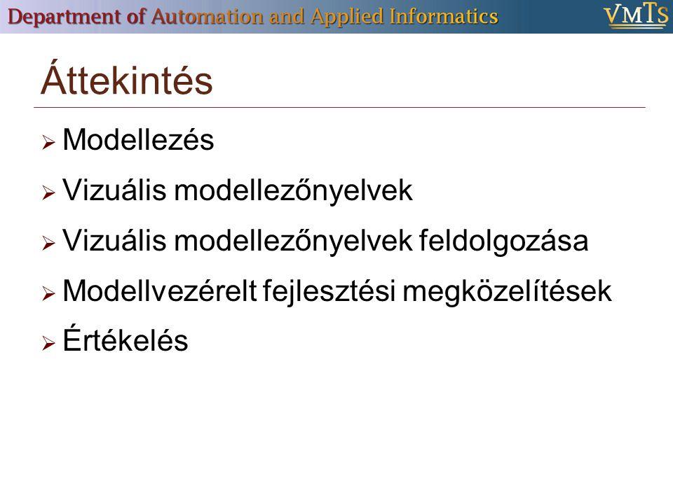 Áttekintés  Modellezés  Vizuális modellezőnyelvek  Vizuális modellezőnyelvek feldolgozása  Modellvezérelt fejlesztési megközelítések  Értékelés