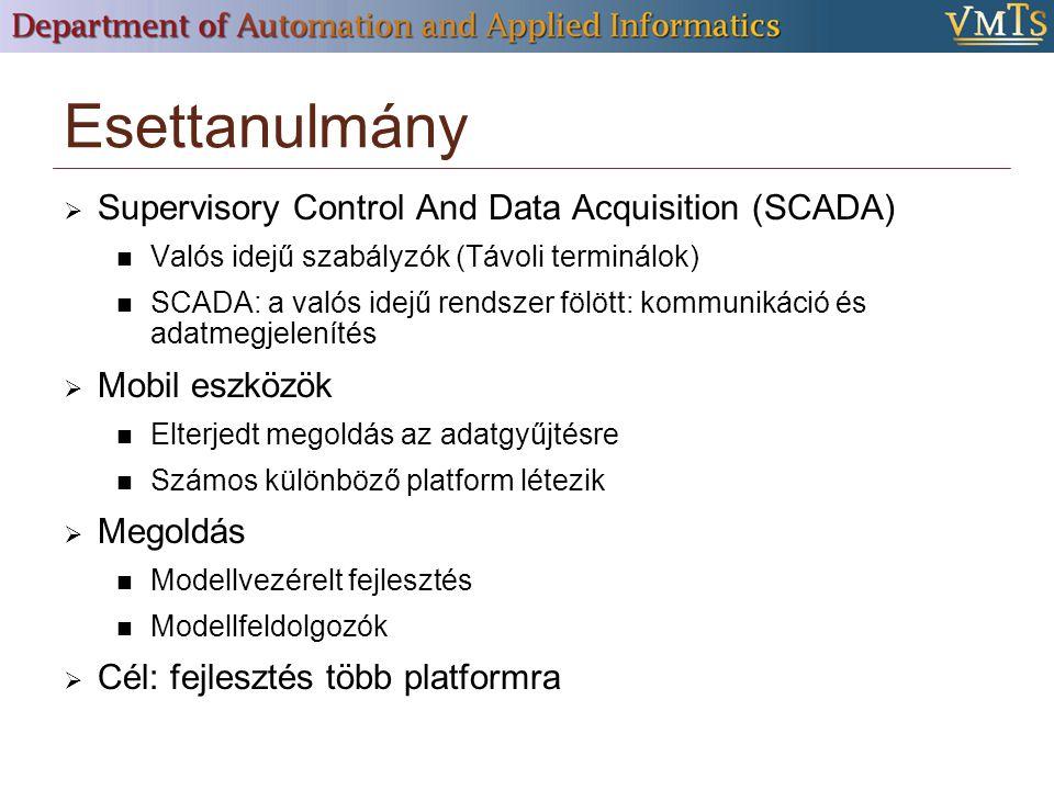 Esettanulmány  Supervisory Control And Data Acquisition (SCADA) Valós idejű szabályzók (Távoli terminálok) SCADA: a valós idejű rendszer fölött: kommunikáció és adatmegjelenítés  Mobil eszközök Elterjedt megoldás az adatgyűjtésre Számos különböző platform létezik  Megoldás Modellvezérelt fejlesztés Modellfeldolgozók  Cél: fejlesztés több platformra