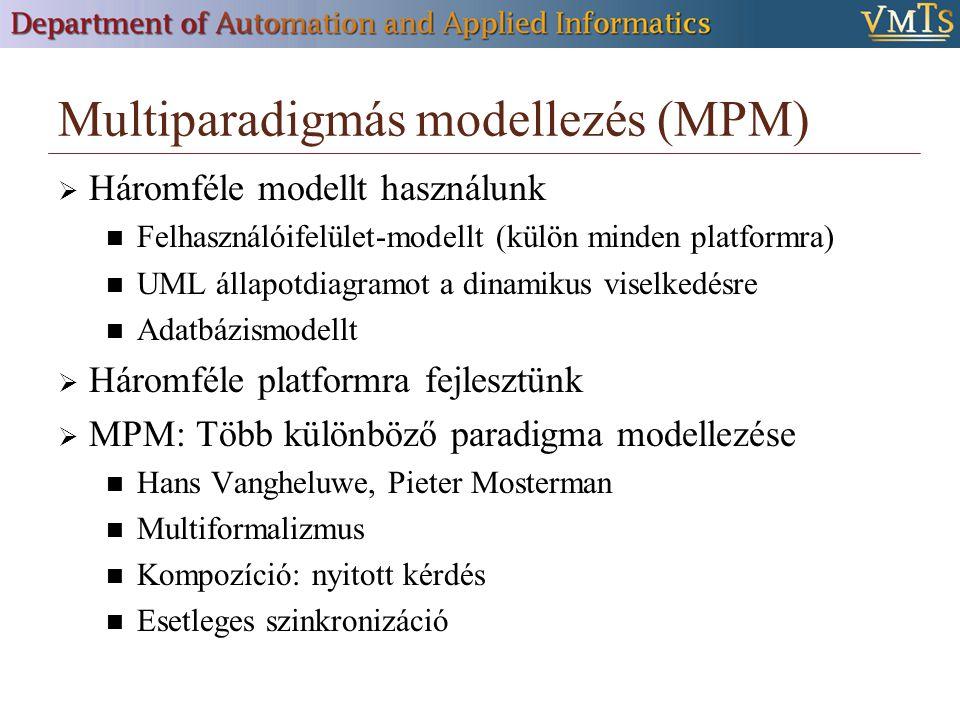 Multiparadigmás modellezés (MPM)  Háromféle modellt használunk Felhasználóifelület-modellt (külön minden platformra) UML állapotdiagramot a dinamikus viselkedésre Adatbázismodellt  Háromféle platformra fejlesztünk  MPM: Több különböző paradigma modellezése Hans Vangheluwe, Pieter Mosterman Multiformalizmus Kompozíció: nyitott kérdés Esetleges szinkronizáció