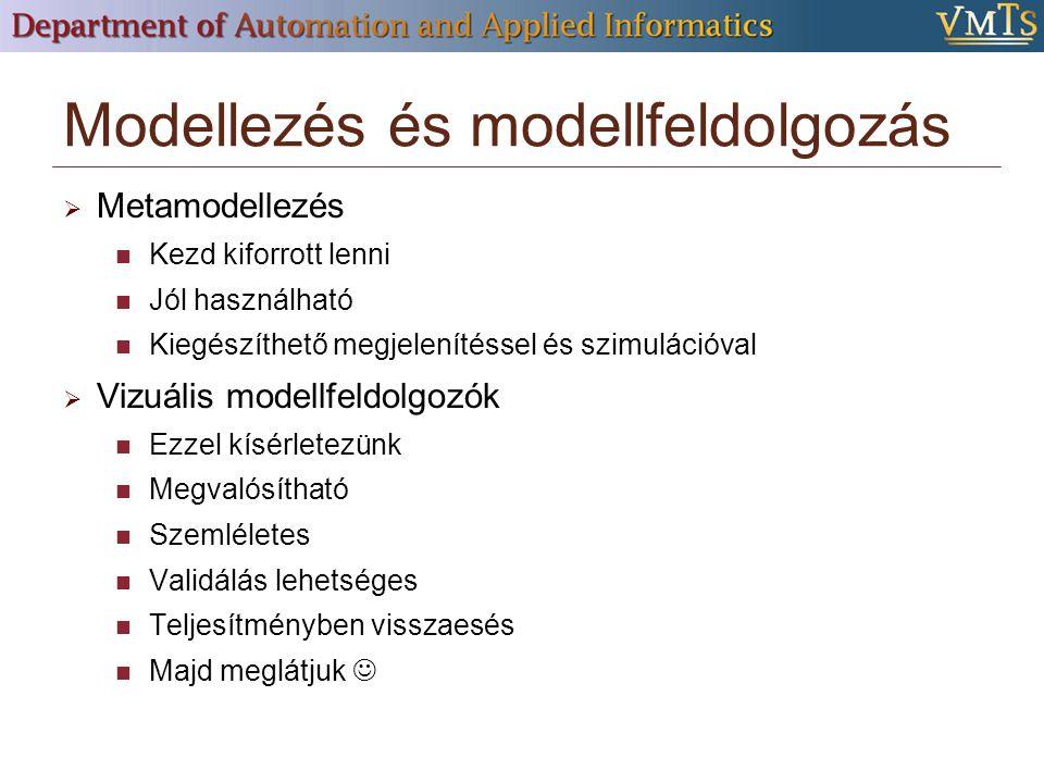 Modellezés és modellfeldolgozás  Metamodellezés Kezd kiforrott lenni Jól használható Kiegészíthető megjelenítéssel és szimulációval  Vizuális modellfeldolgozók Ezzel kísérletezünk Megvalósítható Szemléletes Validálás lehetséges Teljesítményben visszaesés Majd meglátjuk
