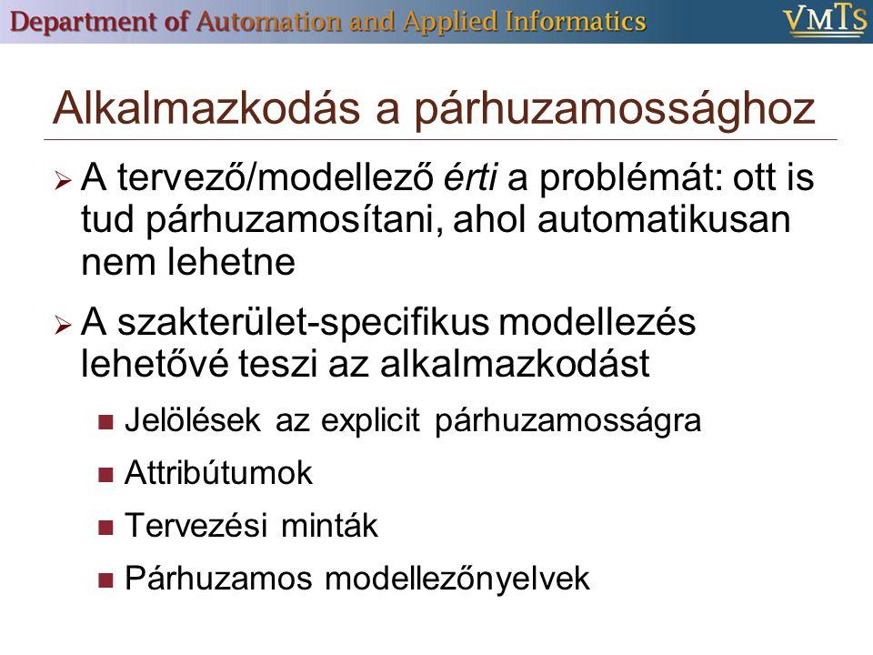 Alkalmazkodás a párhuzamossághoz  A tervező/modellező érti a problémát: ott is tud párhuzamosítani, ahol automatikusan nem lehetne  A szakterület-specifikus modellezés lehetővé teszi az alkalmazkodást Jelölések az explicit párhuzamosságra Attribútumok Tervezési minták Párhuzamos modellezőnyelvek