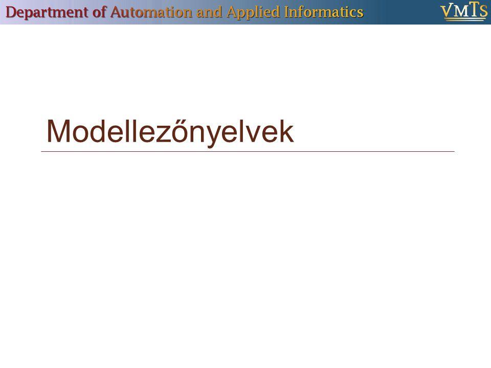 Szakterület-specifikus modellezés  Generatív technika: vagy több alkalmazás, vagy iteratív fejlesztés.