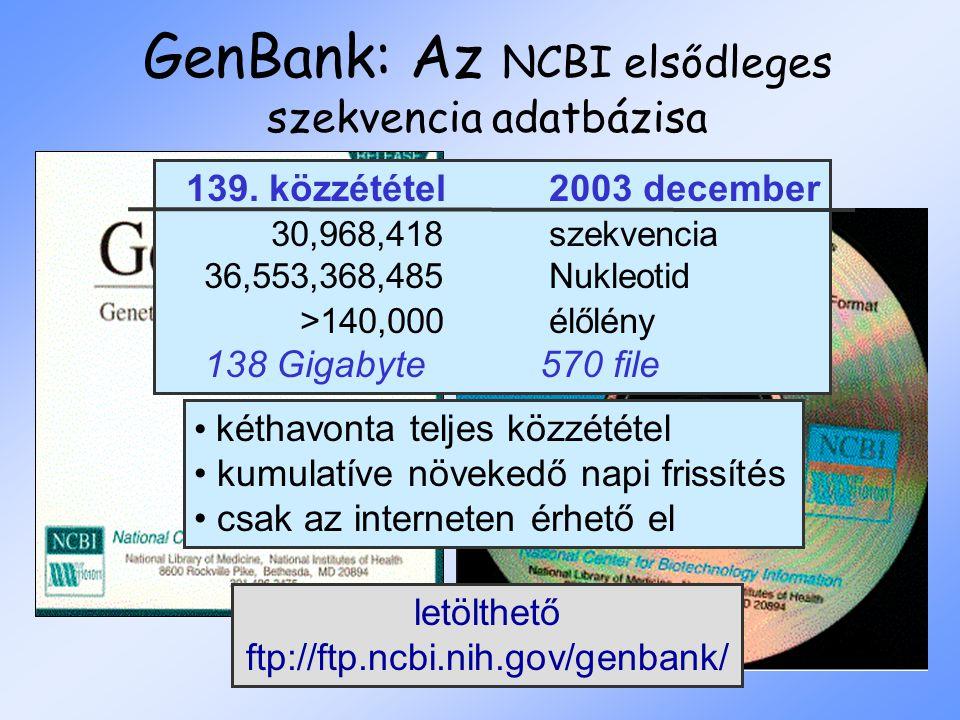 GenBank: Az NCBI elsődleges szekvencia adatbázisa 139. közzététel2003 december 30,968,418 szekvencia 36,553,368,485 Nukleotid >140,000élőlény 138 Giga