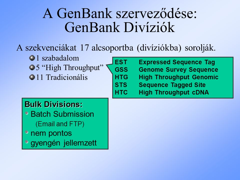 """A GenBank szerveződése: GenBank Divíziók A szekvenciákat 17 alcsoportba (divíziókba) sorolják. 1 szabadalom 5 """"High Throughput"""" 11 Tradicionális Bulk"""