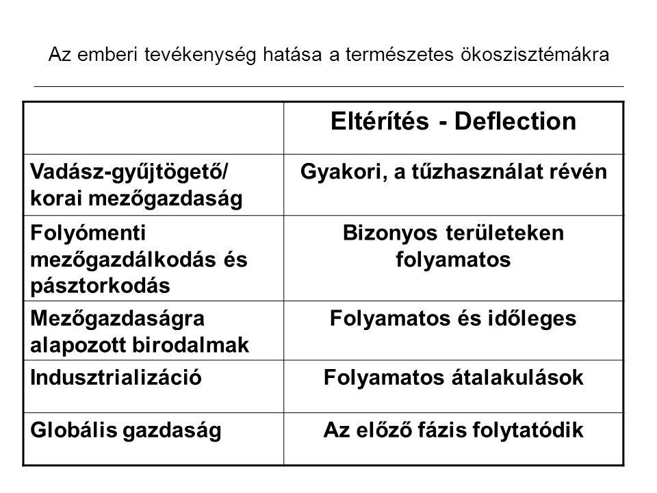 """A város Történeti város meghatározások: Werbőczy István: """"Házaknak szükséges falakkal körülvett sokasága, amely jó és tisztes megélhetésre kiváltságolva van. Szt."""