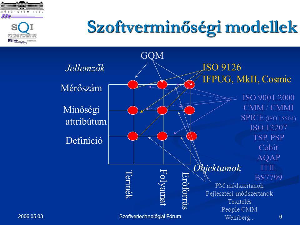 2006.05.03.Szoftvertechnológiai Fórum 47 SCAMPI auditok ~ Ki auditálhat.