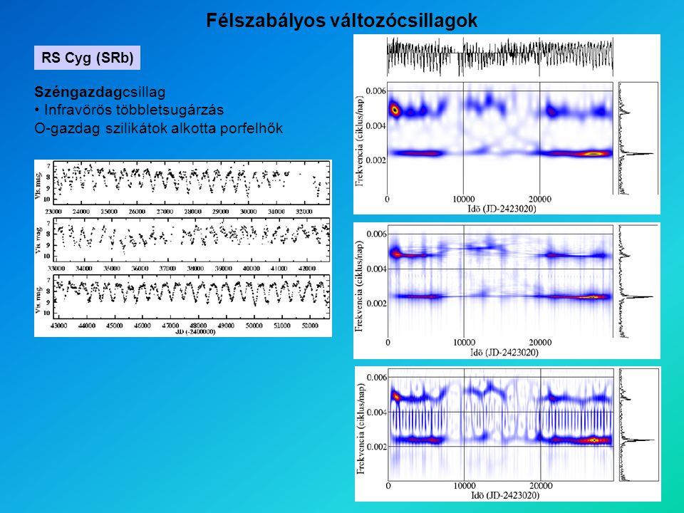 Félszabályos változócsillagok RS Cyg (SRb) Széngazdagcsillag Infravörös többletsugárzás O-gazdag szilikátok alkotta porfelhők