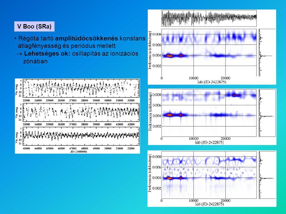 V Boo (SRa) Régóta tartó amplitúdócsökkenés konstans átlagfényesség és periódus mellett  Lehetséges ok: csillapítás az ionizációs zónában