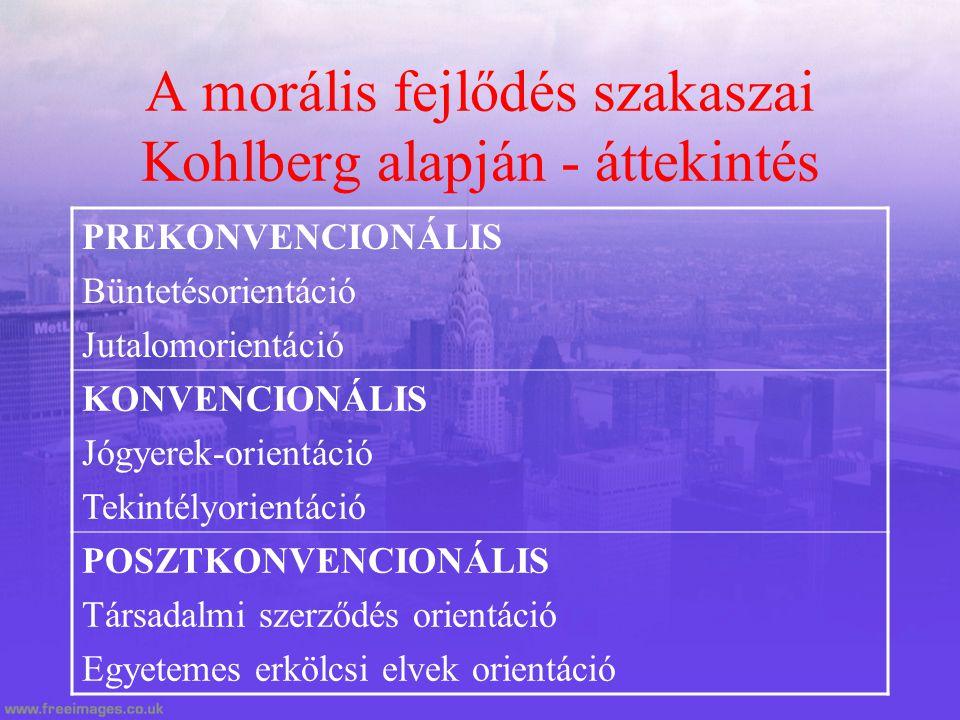 A morális fejlődés szakaszai Kohlberg alapján - áttekintés PREKONVENCIONÁLIS Büntetésorientáció Jutalomorientáció KONVENCIONÁLIS Jógyerek-orientáció T