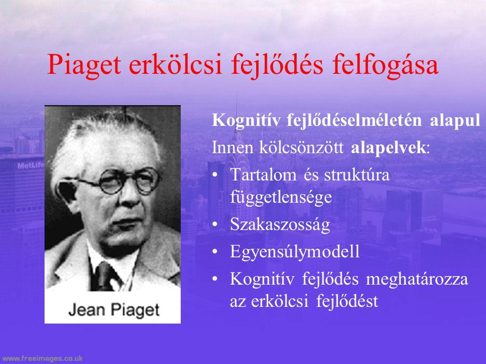 Piaget erkölcsi fejlődés felfogása Kognitív fejlődéselméletén alapul Innen kölcsönzött alapelvek: Tartalom és struktúra függetlensége Szakaszosság Egy