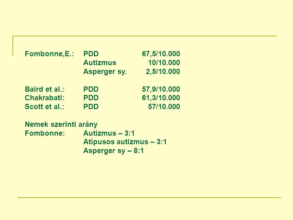Fombonne,E.: PDD 67,5/10.000 Autizmus 10/10.000 Asperger sy.