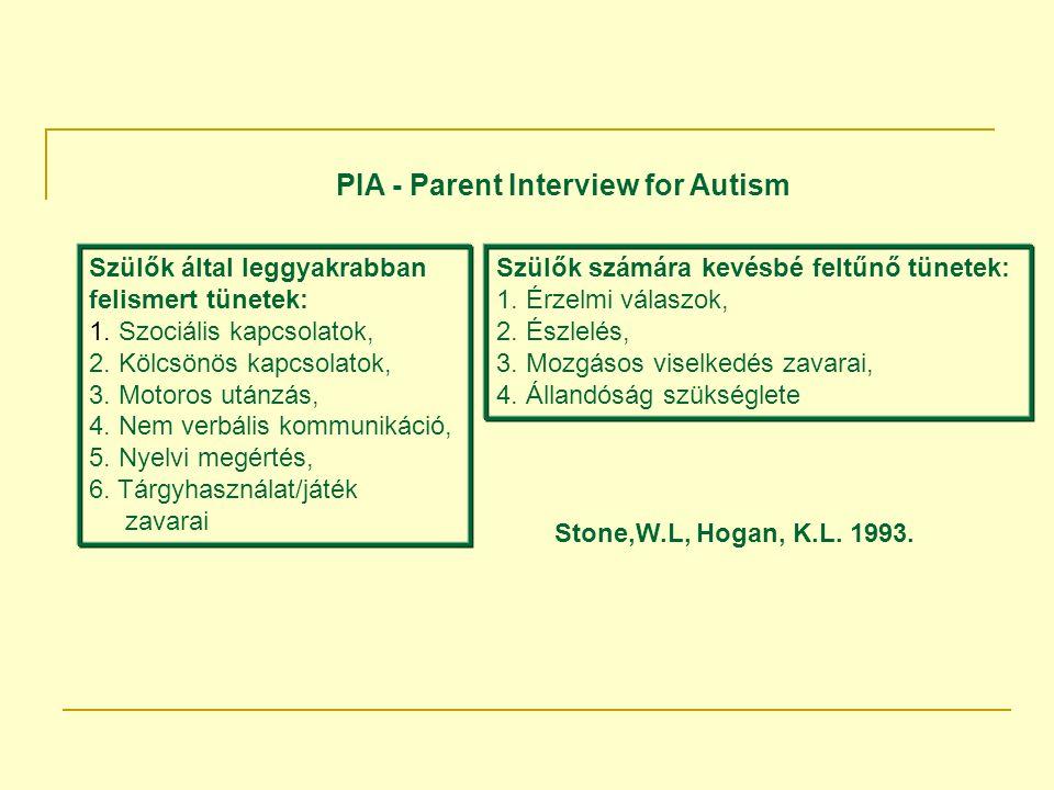 Szülők által leggyakrabban felismert tünetek: 1.Szociális kapcsolatok, 2.