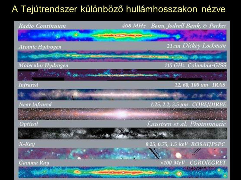A Tejútrendszer különböző hullámhosszakon nézve