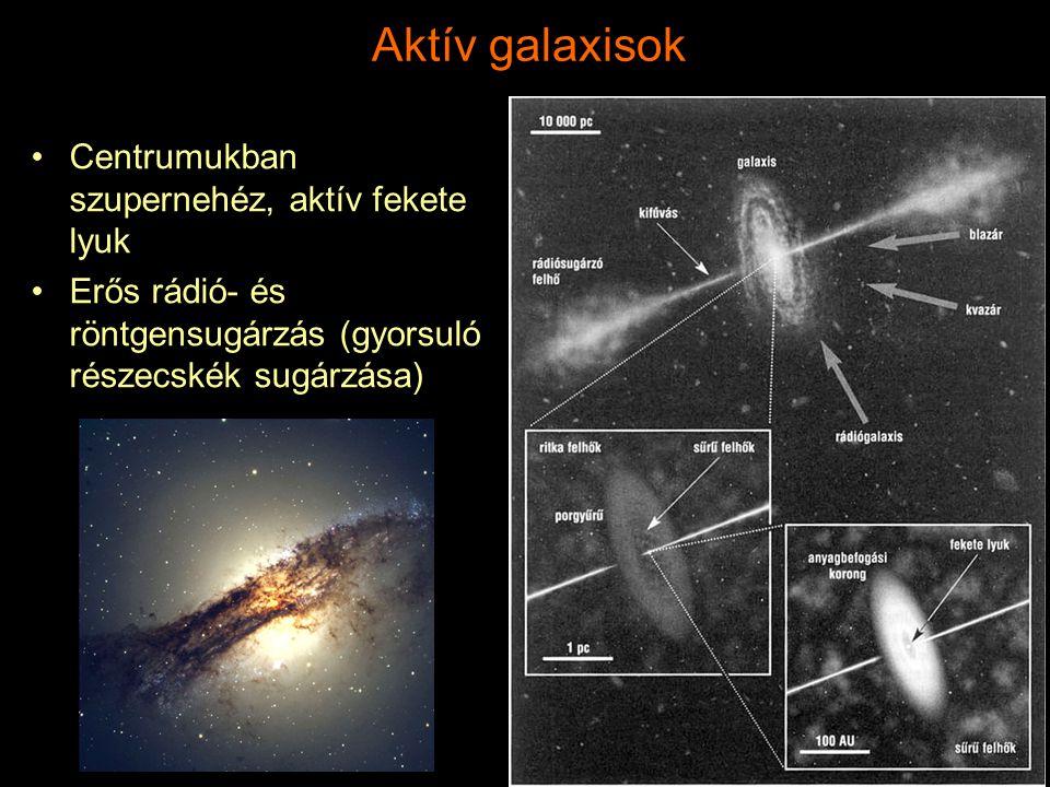 Aktív galaxisok Centrumukban szupernehéz, aktív fekete lyuk Erős rádió- és röntgensugárzás (gyorsuló részecskék sugárzása)