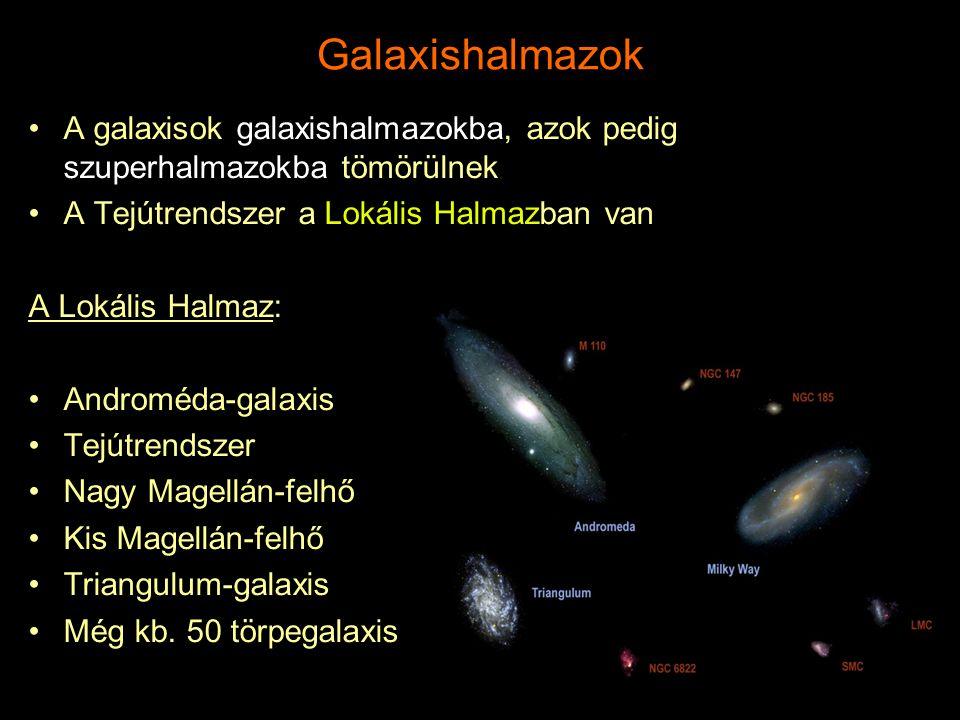 Galaxishalmazok A galaxisok galaxishalmazokba, azok pedig szuperhalmazokba tömörülnek A Tejútrendszer a Lokális Halmazban van A Lokális Halmaz: Androméda-galaxis Tejútrendszer Nagy Magellán-felhő Kis Magellán-felhő Triangulum-galaxis Még kb.