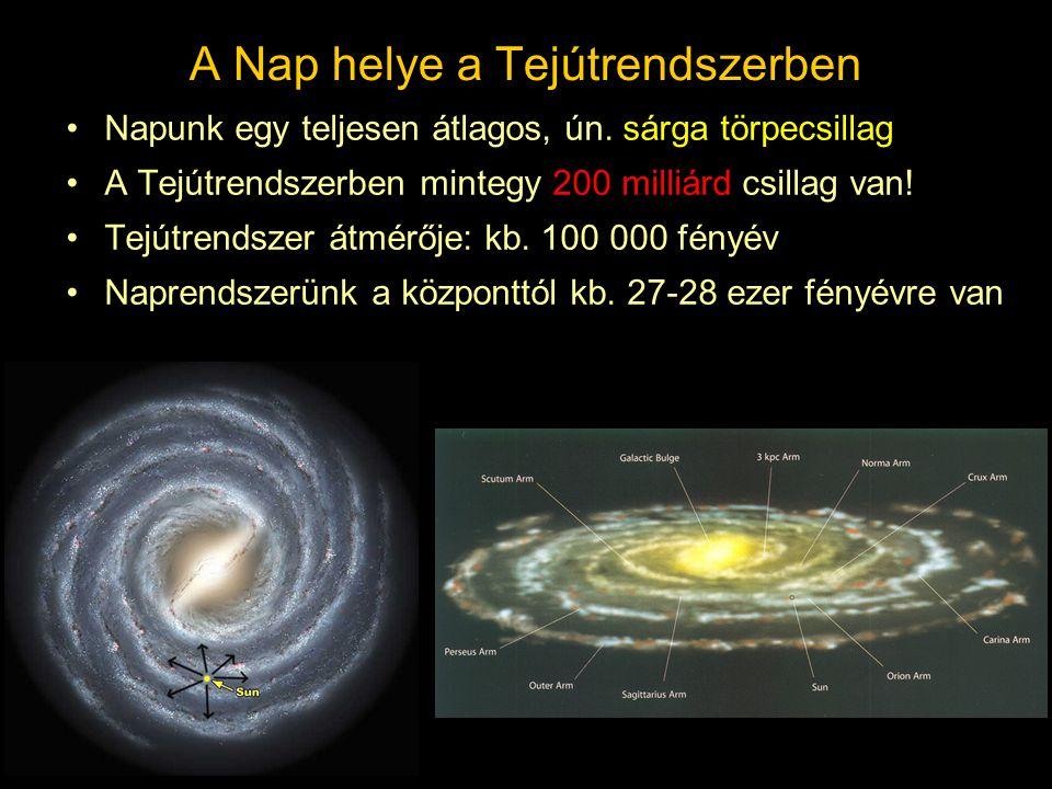 """Mivel galaxisunk, a Tejútrendszer síkjában vagyunk, kívülről nem láthatjuk Az égbolton látható """"Tejút nem más, mint a Galaxis korongjának síkja"""