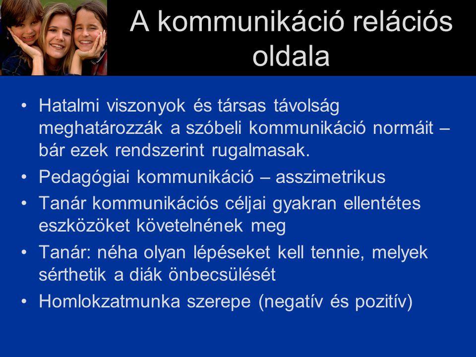 A kommunikáció relációs oldala Hatalmi viszonyok és társas távolság meghatározzák a szóbeli kommunikáció normáit – bár ezek rendszerint rugalmasak.