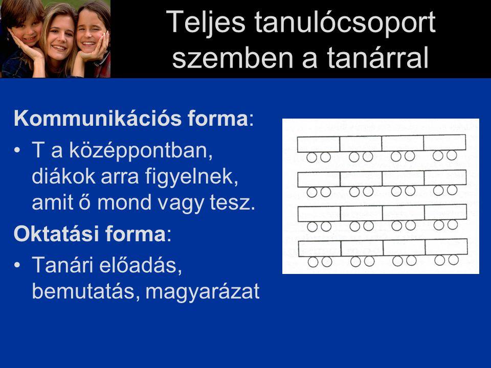 Mit tehetünk.Magyarországon: több csoportmunka, csoportok fokozatos növelése Egynemű csoportok.