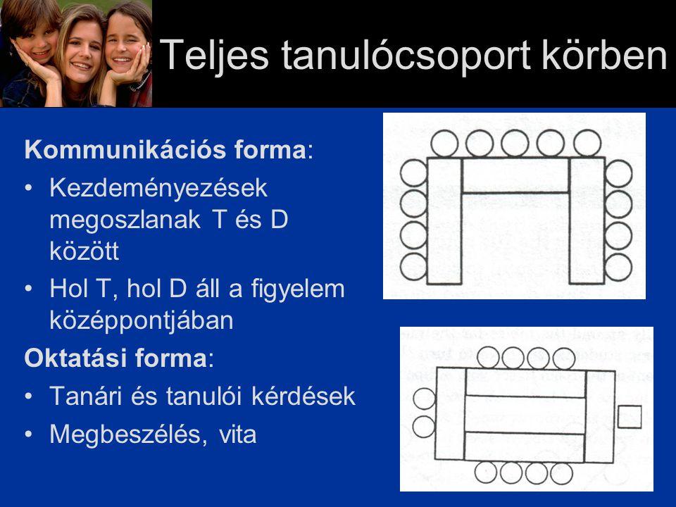 Teljes tanulócsoport körben Kommunikációs forma: Kezdeményezések megoszlanak T és D között Hol T, hol D áll a figyelem középpontjában Oktatási forma: Tanári és tanulói kérdések Megbeszélés, vita