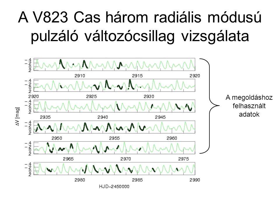 A V823 Cas három radiális módusú pulzáló változócsillag vizsgálata A megoldáshoz felhasznált adatok