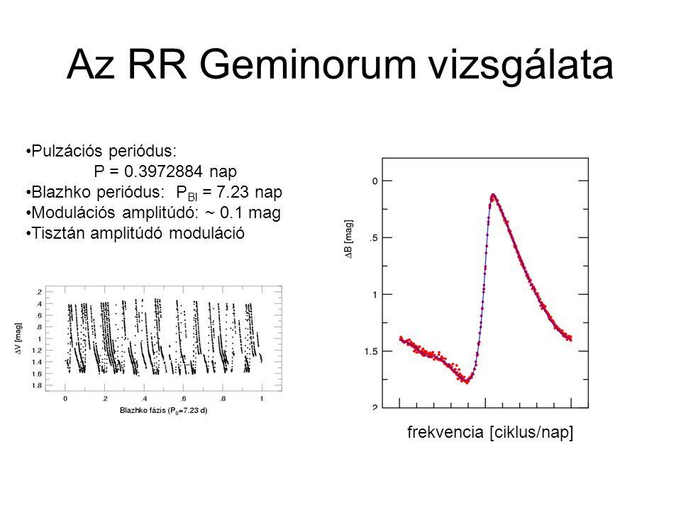 Az RR Geminorum vizsgálata fázis Pulzációs periódus: P = 0.3972884 nap Blazhko periódus: P Bl = 7.23 nap Modulációs amplitúdó: ~ 0.1 mag Tisztán amplitúdó moduláció frekvencia [ciklus/nap]