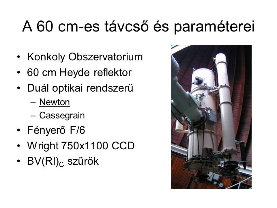A 60 cm-es távcső és paraméterei Konkoly Obszervatorium 60 cm Heyde reflektor Duál optikai rendszerű –Newton –Cassegrain Fényerő F/6 Wright 750x1100 CCD BV(RI) C szűrők