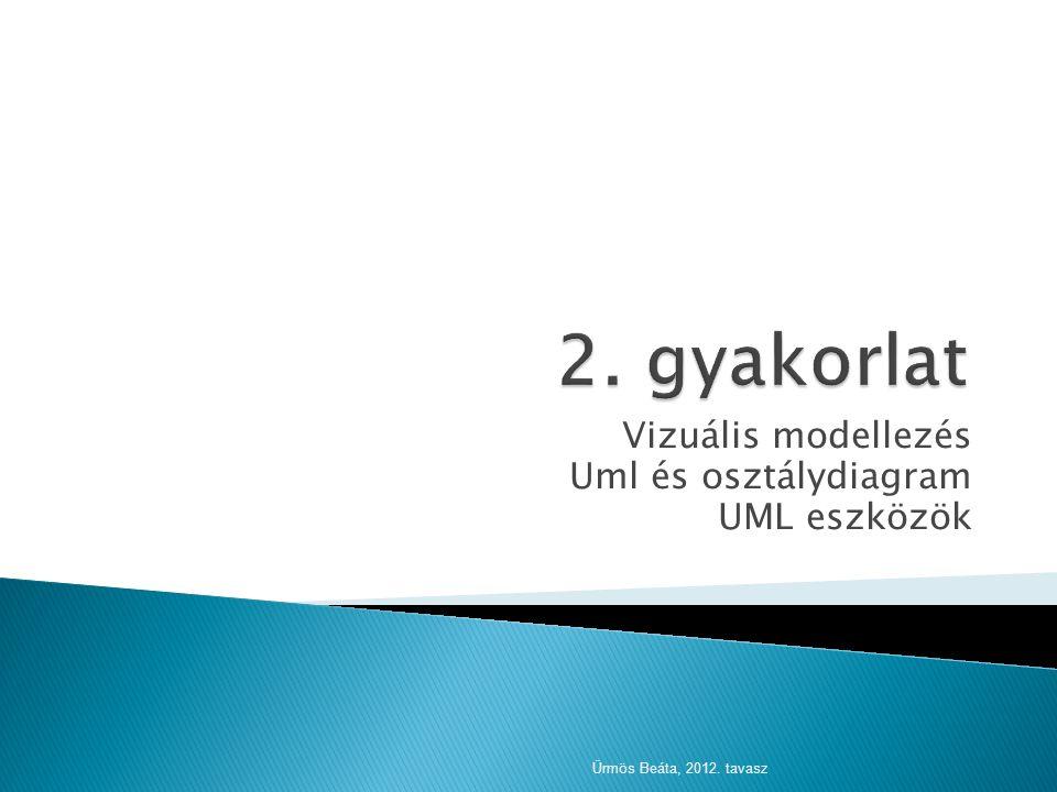 Vizuális modellezés Uml és osztálydiagram UML eszközök Ürmös Beáta, 2012. tavasz