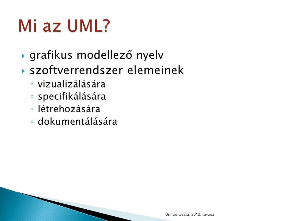  grafikus modellező nyelv  szoftverrendszer elemeinek ◦ vizualizálására ◦ specifikálására ◦ létrehozására ◦ dokumentálására Ürmös Beáta, 2012. tavas