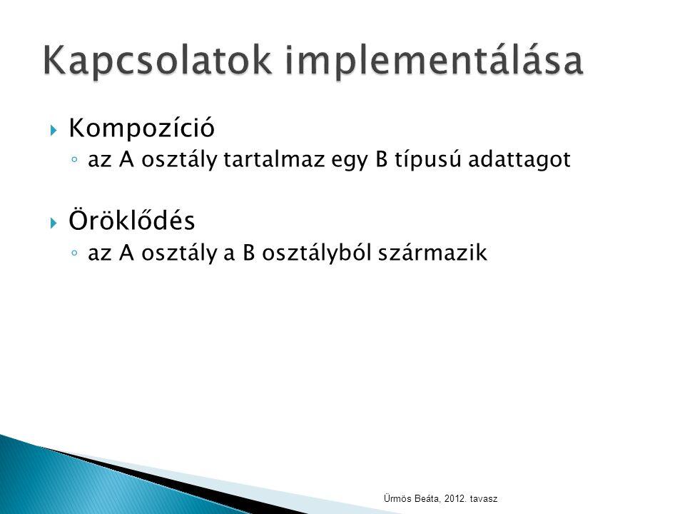 Kompozíció ◦ az A osztály tartalmaz egy B típusú adattagot  Öröklődés ◦ az A osztály a B osztályból származik Ürmös Beáta, 2012. tavasz