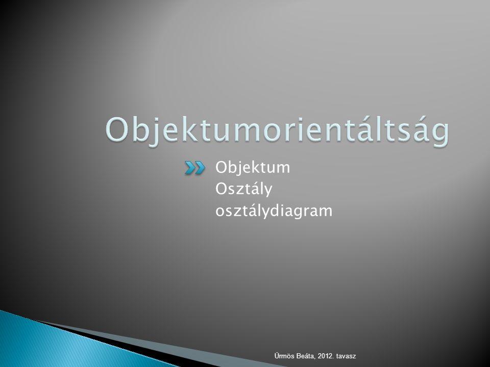 Objektum Osztály osztálydiagram Ürmös Beáta, 2012. tavasz