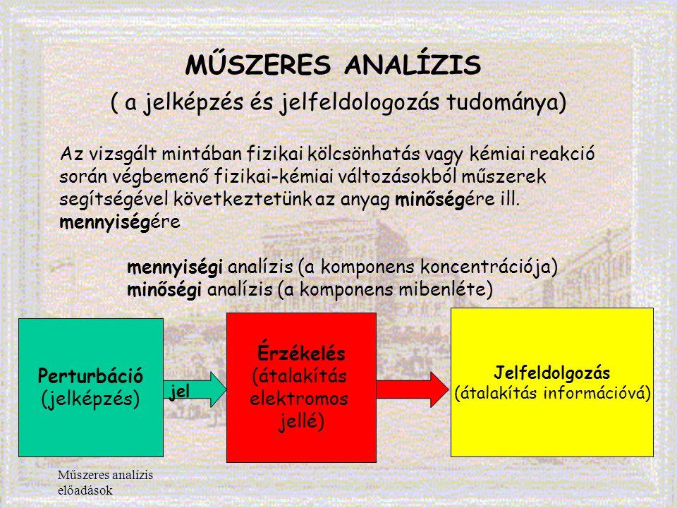 Műszeres analízis előadások TEMATIKA Bevezetés, alapfogalmak1.