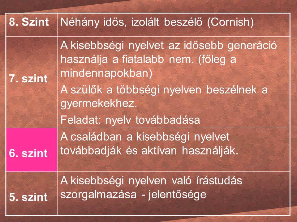 8. SzintNéhány idős, izolált beszélő (Cornish) 7. szint A kisebbségi nyelvet az idősebb generáció használja a fiatalabb nem. (főleg a mindennapokban)