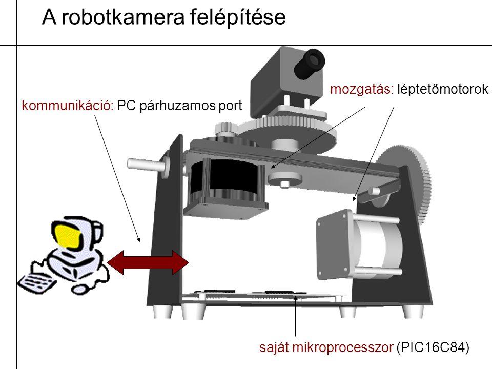 A robotkamera felépítése mozgatás: léptetőmotorok saját mikroprocesszor (PIC16C84) kommunikáció: PC párhuzamos port