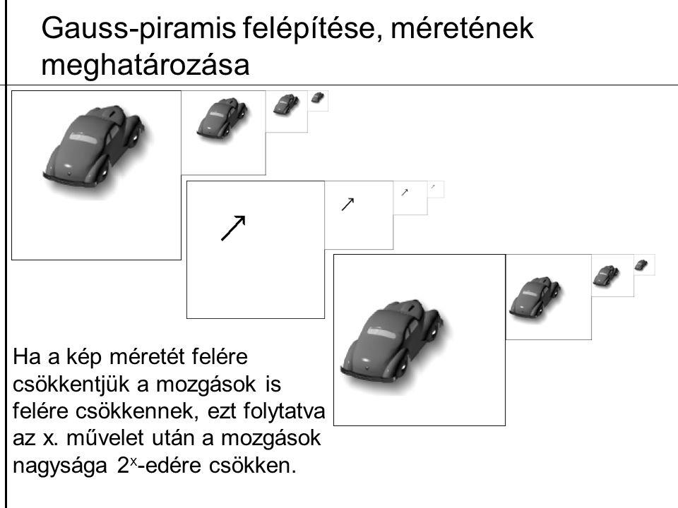Gauss-piramis felépítése, méretének meghatározása Ha a kép méretét felére csökkentjük a mozgások is felére csökkennek, ezt folytatva az x. művelet utá