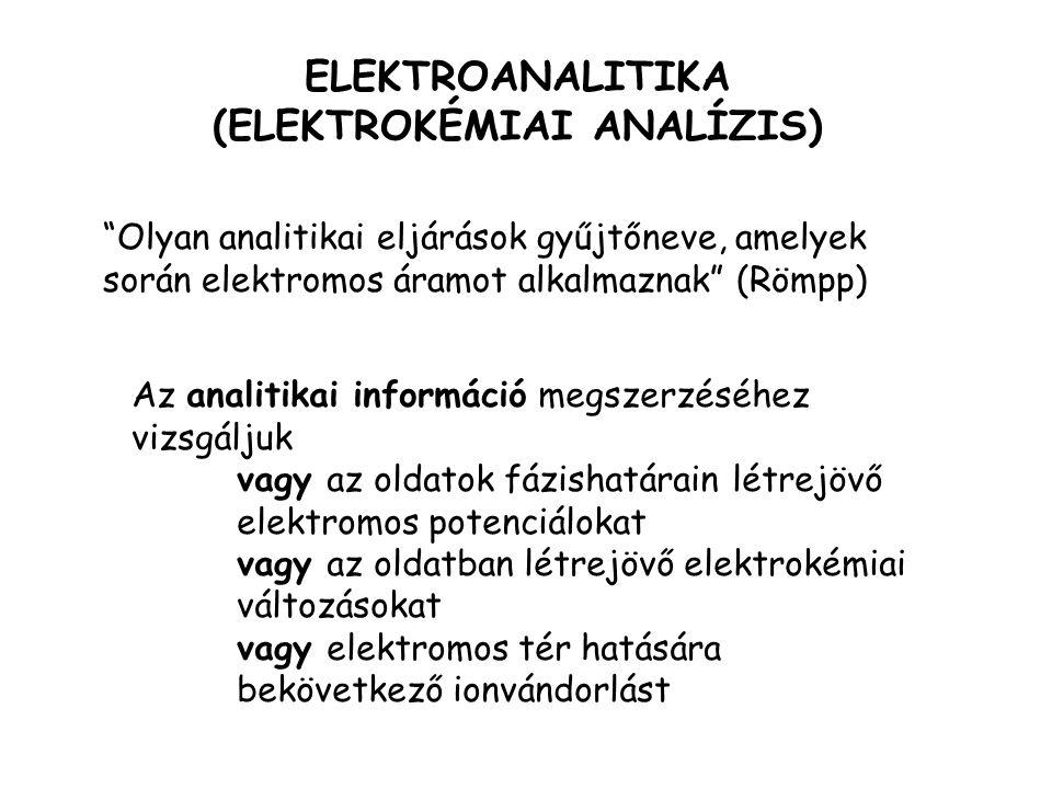 Elektroanalitika ágai potenciometria voltammetria (amperometria) coulombmetria, elektrogravimetria konduktometria, oszcillometria dielektrometria