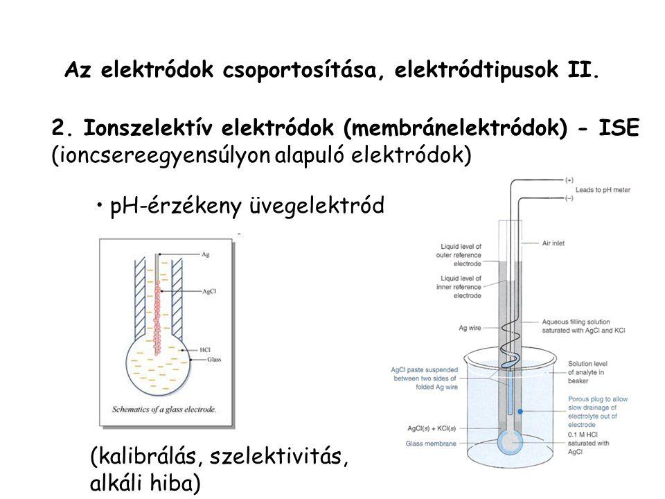 Az elektródok csoportosítása, elektródtipusok II. pH-érzékeny üvegelektród 2. Ionszelektív elektródok (membránelektródok) - ISE (ioncsereegyensúlyon a