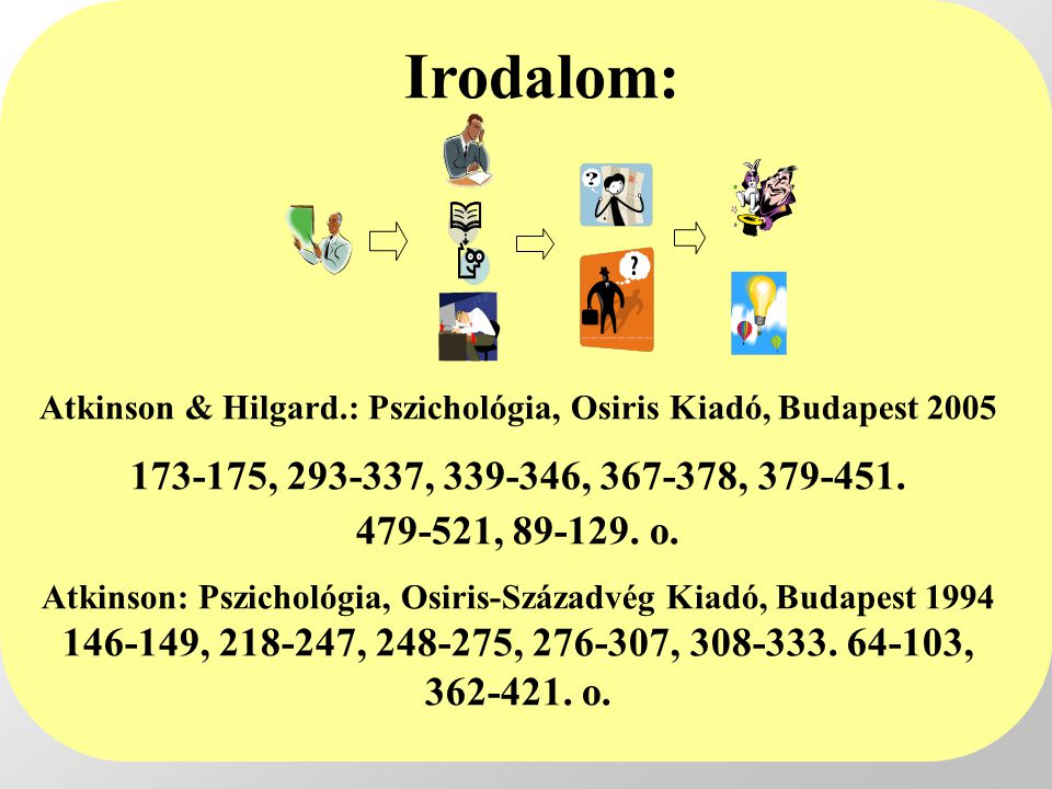 Atkinson & Hilgard.: Pszichológia, Osiris Kiadó, Budapest 2005 173-175, 293-337, 339-346, 367-378, 379-451. 479-521, 89-129. o. Atkinson: Pszichológia