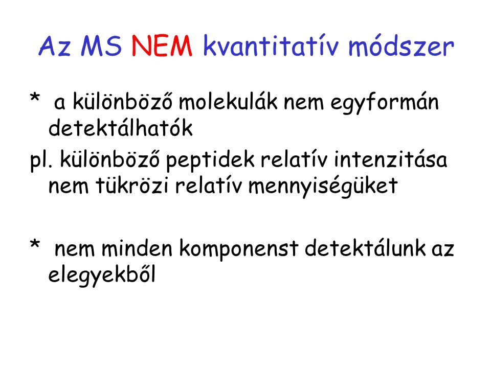 """Hasznos web-oldalak ProteinProspector – http://prospector.ucsf.eduhttp://prospector.ucsf.edu MS-BLAST - http://dove.embl- heidelberg.de/Blast2/msblast.htmlhttp://dove.embl- heidelberg.de/Blast2/msblast.html BLAST - http://www.ncbi.nlm.nih.gov/BLAST/http://www.ncbi.nlm.nih.gov/BLAST/ European Bioinformatics Institute - http://www.ebi.ac.uk/ http://www.ebi.ac.uk/ Szekvencia-összehasonlítás – http://www.ebi.ac.uk/clustalw/index.html MS kezdőknek - """"What is mass spectrometry - www.asms.org www.asms.org"""