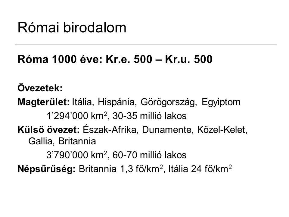 Római birodalom Róma 1000 éve: Kr.e. 500 – Kr.u. 500 Övezetek: Magterület: Itália, Hispánia, Görögország, Egyiptom 1'294'000 km 2, 30-35 millió lakos