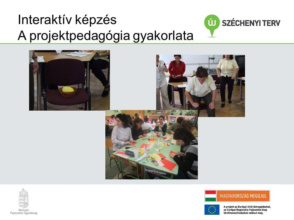 Interaktív képzés A projektpedagógia gyakorlata