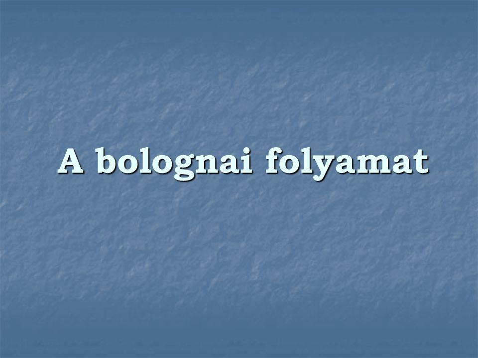 1998 – Párizs: Sorbonne-i Nyilatkozat Franciaország, Egyesült Királyság, Olaszország, Németország  hallgatói és oktatói mobilitás megteremtése  végzettségek összehasonlíthatósága és kölcsönös elismertetése 1999 – Bologna: Bolognai Nyilatkozat – 29 európai ország egységes Európai Felsőoktatási Térség (ETF) 2010-re 2001 – Prága: Prágai Nyilatkozat – 33 ország 2003 – Berlin – 40 ország 2005 – Bergen – 45 ország