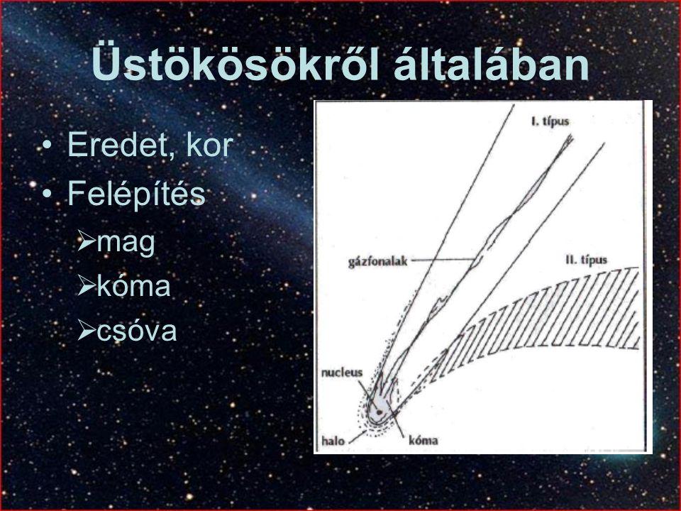 Üstökösökről általában Evolúció, több lehetséges végállapot  kisbolygóvá válás  teljes megsemmisülés  fokozatos darabolódás Széthulló üstökösök  kb.
