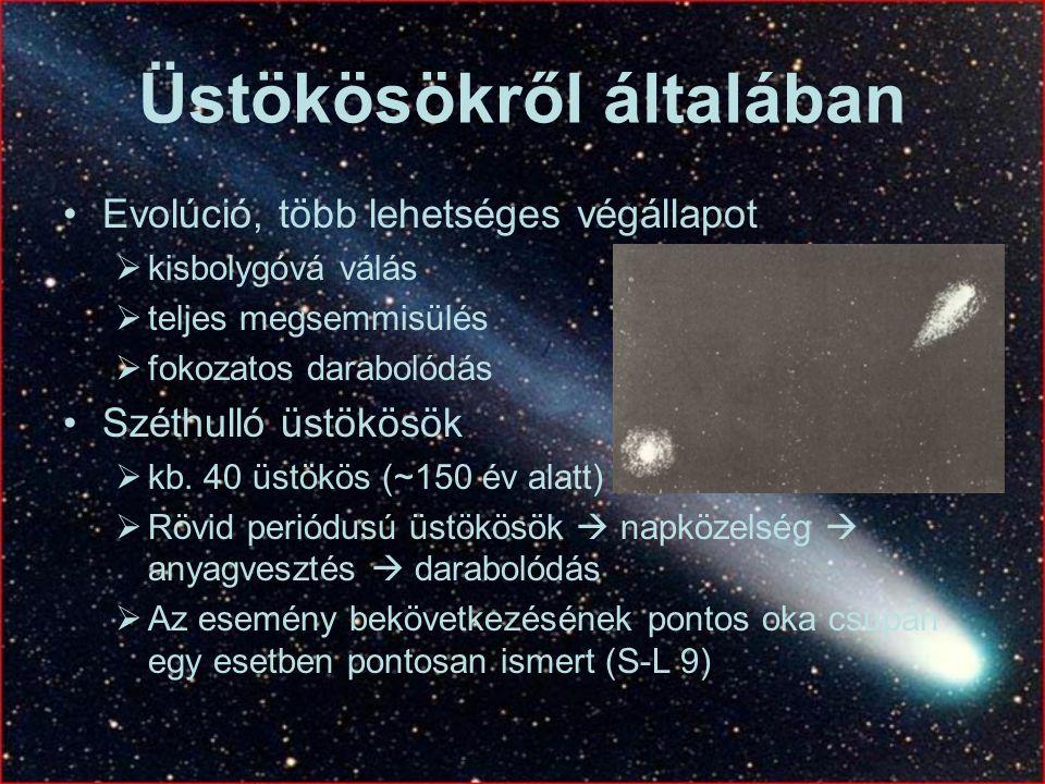 Üstökösökről általában Evolúció, több lehetséges végállapot  kisbolygóvá válás  teljes megsemmisülés  fokozatos darabolódás Széthulló üstökösök  k