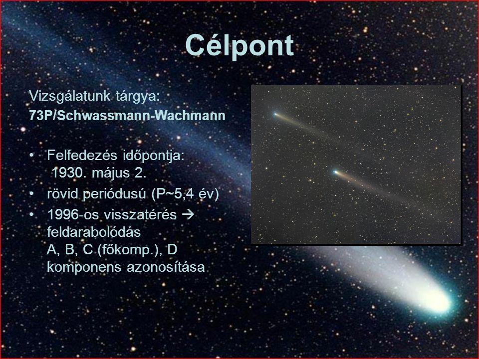 Vizsgálatunk tárgya: 73P/Schwassmann-Wachmann Felfedezés időpontja: 1930. május 2. rövid periódusú (P~5,4 év) 1996-os visszatérés  feldarabolódás A,